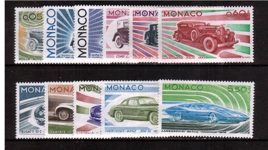 History of the Motor Car<br/>